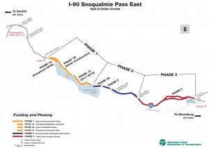 Map of phases within the I-90 Snoqualmie Pass East Project.